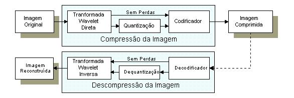 Diagrama_Blocos