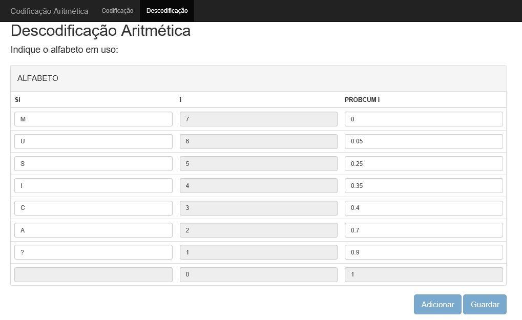 descodificacao_aritmetica