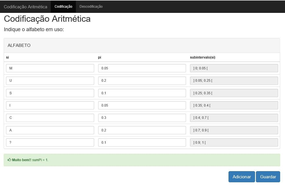tabela_cod_aritmetica