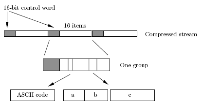 lzrw1_exemplo_descodificacao
